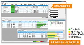 画像:プレスマシンのIoTと金型管理
