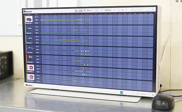 画像:アマダのIoT「V-factory」を導入したスマートファクトリー
