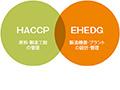 画像:食品衛生を保証するHACCPの前提となるEHEDGのガイドライン