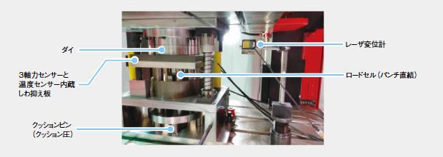 画像:デジタルプレス加工のプロセス見える化・知能化技術開発