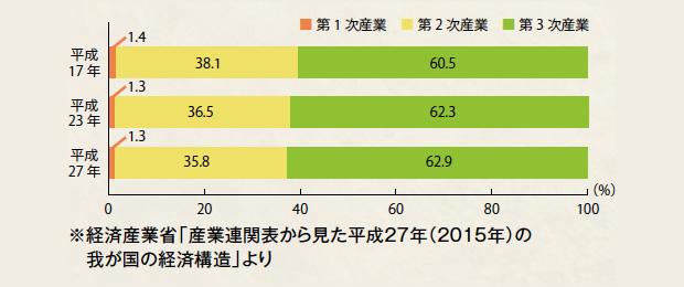 画像:国内の板金製品需要は2.5兆~3兆円規模