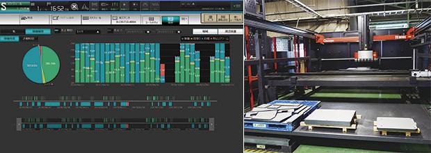 画像:3カ所に集積できるレーザTK付きENSIS-AJ導入
