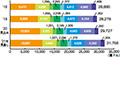 画像:世界生産額が過去最高に ― ITリモート化が進む