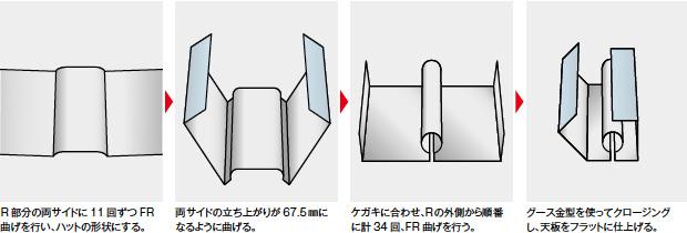 画像:「加工困難」に見える形状 ― 緻密な計算と創意工夫で実現